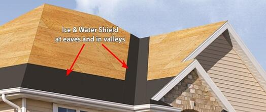 Ice & Water Shield Colorado Springs Roofing Company